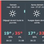 quels sont les sites à visiter à aix en provence?